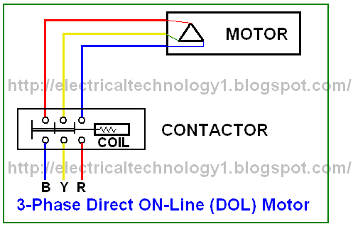 3 phase moter direct on line DOL httpelectricaltechnology1.blogspot.com_ direct on line starter schematic and circuit diagram dol starter wiring diagram at gsmx.co