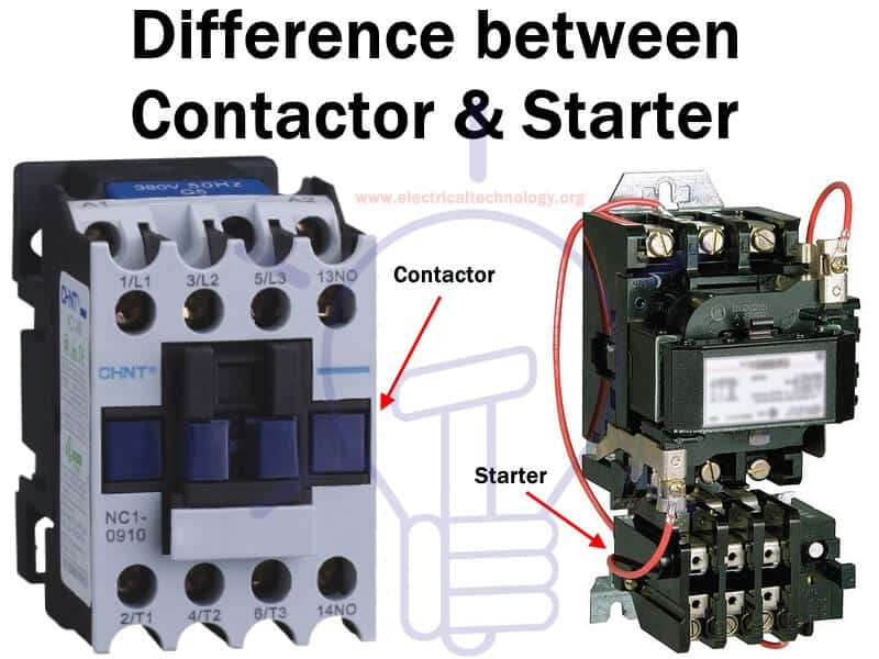 Difference between contactor and Starter