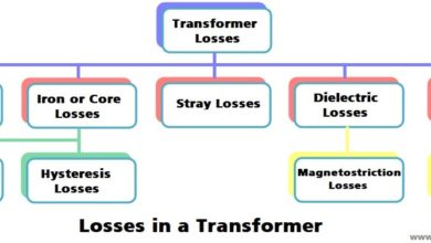 Photo of Transformer Losses – Types of Energy Losses in a Transformer
