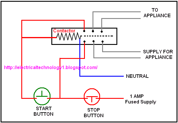 working of contactor a simple circuit diagram rh electricaltechnology org wiring diagram magnetic contactor wiring diagram contactor relay