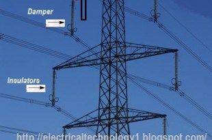 What is the purpose of ground wires in over-Head Transmission lines?
