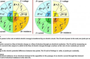 Electrical Power Formula. Voltage & Current formula, resistance formula