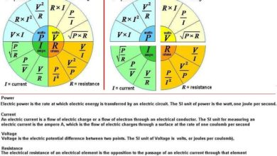 Photo of Basic Electrical Quantities Formulas With Simple Explanation (in DC Circuits.)