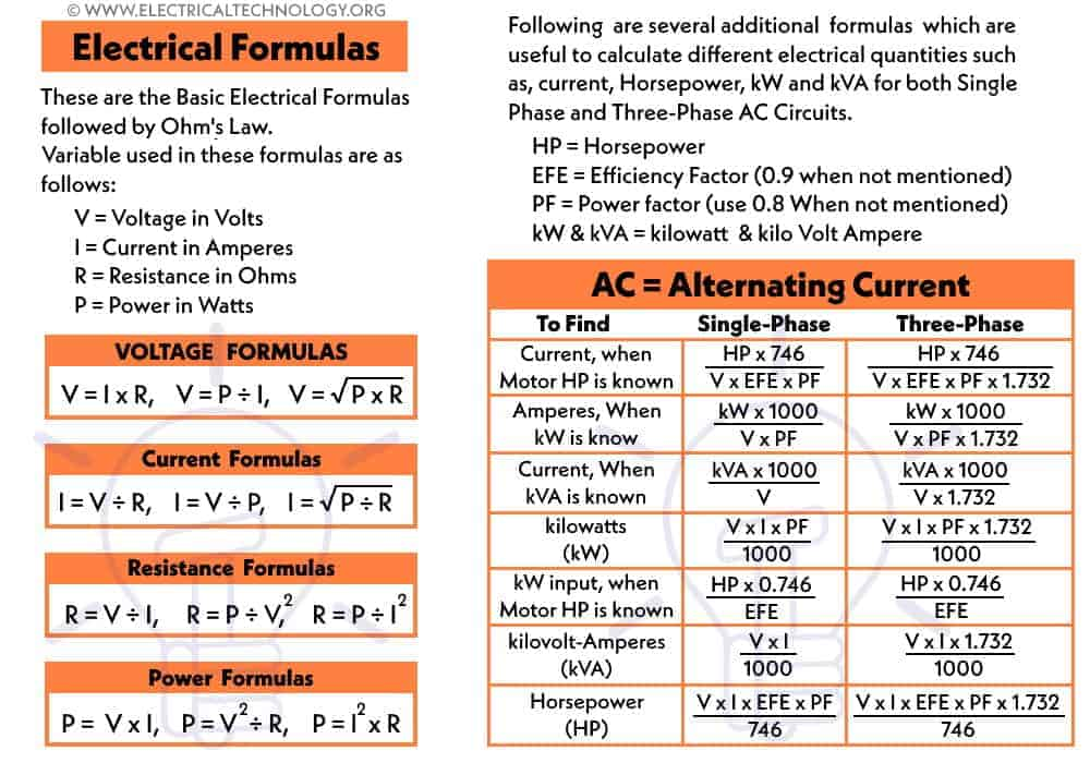 Electrical Formulas AC & DC Circuits (Single-φ & 3-φ)