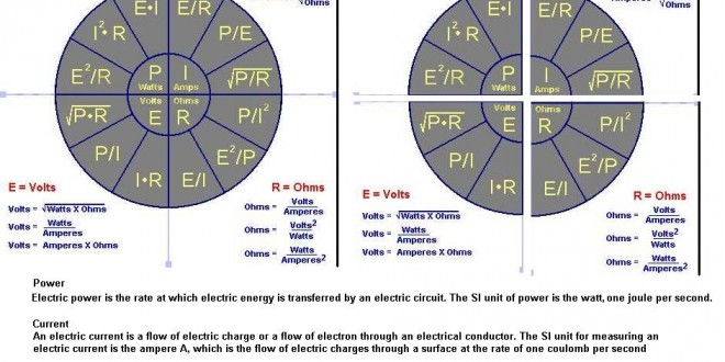 power voltage current resistance formulas for dc circuits with rh electricaltechnology org