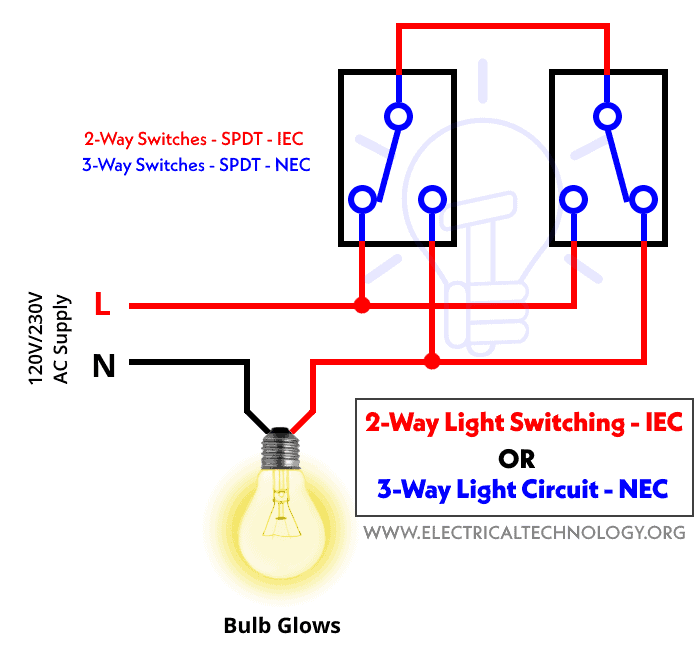 3 Bulb Lamp Wiring Diagram | Wiring Diagram Two Way Wiring Diagram For Light Switch on two-way switch schematic, two-way dimmer switch wiring diagrams, three switches one light diagram, two-way light switch installation, two lights one switch diagram, two-way speaker switch, two lights two switches diagram, two-way light switches google, two-way light switch with dimmer, 2 pole 3 wire diagram, step diagram, two-way light switches electrical, two-way switch wire, 2-way switch diagram, two-way switch one gang, two-way switch connection, 3 position toggle switch diagram, 3-way switch diagram, two-way switch and three way switch,