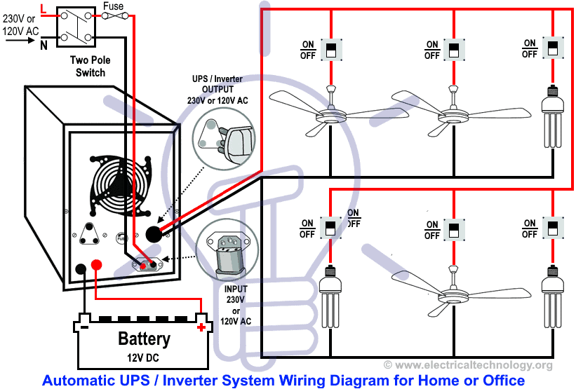automatic ups inverter wiring & connection diagram to the home ups backup 4ooow smartick diagram automatic ups inverter system wiring diagram