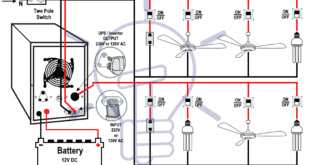Automatic UPS / Inverter Wiring Diagram in Case of some items depends on UPS and the rest on Main or Generator Power