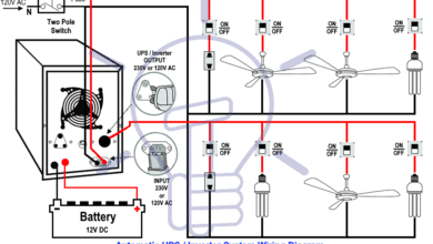 Photo of Automatic UPS Wiring for Partial Load – The rest Depends on Main Power