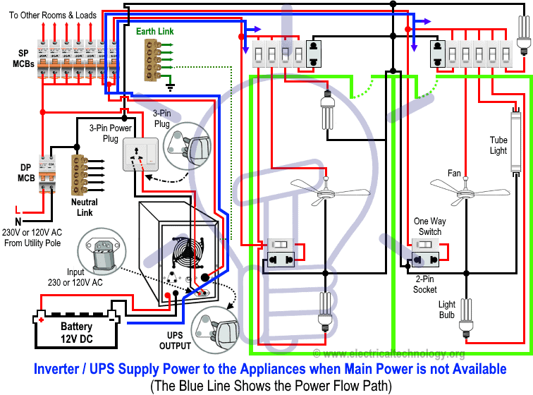 automatic ups inverter system connection and wiring diagram