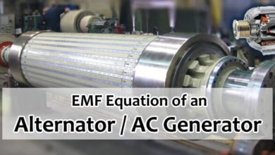 Photo of EMF Equation of an Alternator and AC Generator