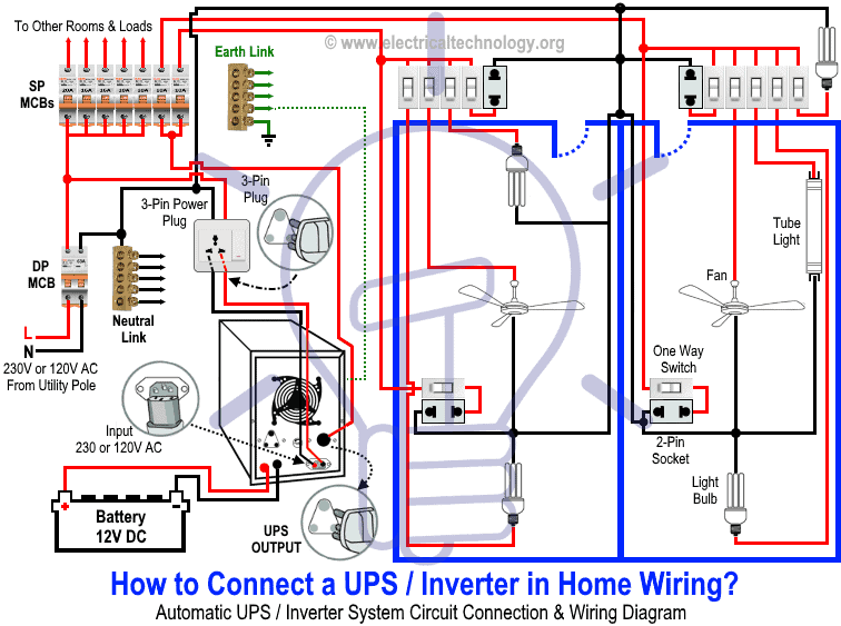 how to connect automatic ups inverter to the home supply system?