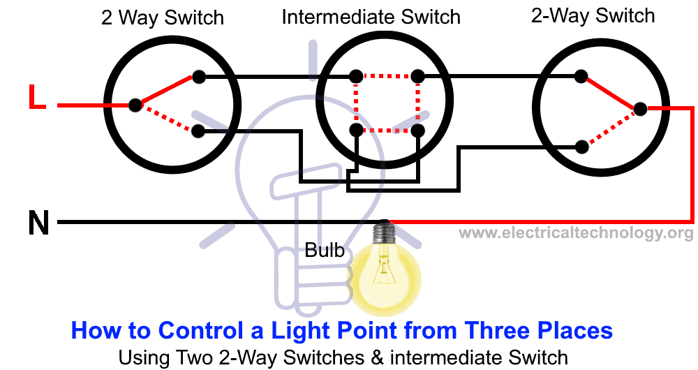 intermediate switch its construction operation uses rh electricaltechnology org intermediate switch diagram lighting intermediate switch connection diagram