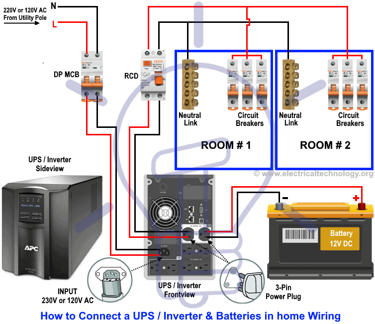 Manual & Auto UPS / Inverter Wiring Diagram with Changeover Switch on home installation, home electronics, home networking, home carpet, home fixtures, home service, home ventilation, home equipment, home windows, home software, home repair, home electrical, home security, home building, home switch, home design, home controls, home plugs, home air conditioning,