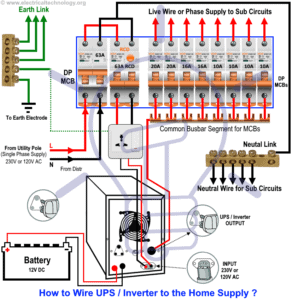 how to connect inverter to home supply