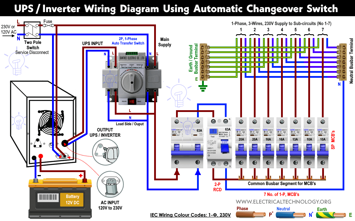 Manual & Auto UPS / Inverter Wiring Diagram with Changeover ... on