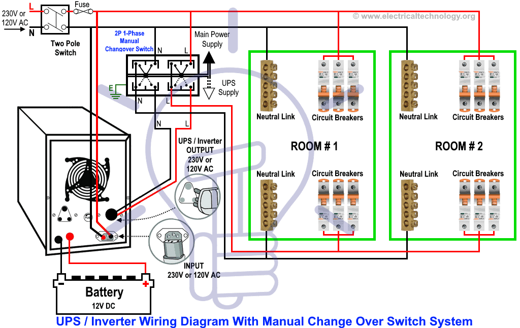 Manual & Auto UPS / Inverter Wiring Diagram with Changeover Switch on 4 pole generator, 4 pole motor, 4 pole ignition switch, 4 pole lighting diagram, 4 pole alternator, 4 pole cable, 4 pole transfer switch, 4 pin connector diagram, 4 pole plug, 4 pole relay diagram, 4 pin trailer plug diagram, utility pole diagram,