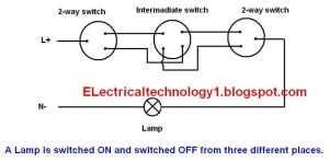a lamp is controlled from three different places by using two, 2-way switches and one intermediate switch.