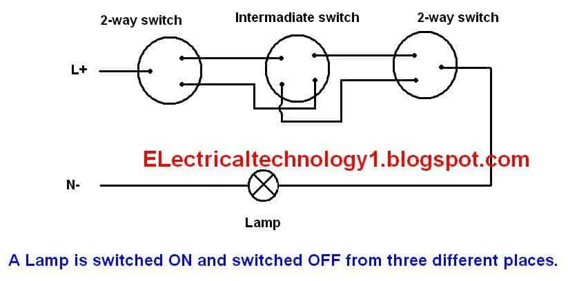 What is Intermediate switch, its construction, working principle and uses in different wiring (lighting etc) circuits?