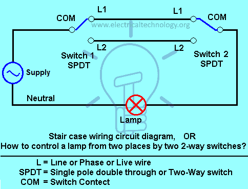 How to control a lamp from two different places by using two 2-way switches - staircase wiring diagram