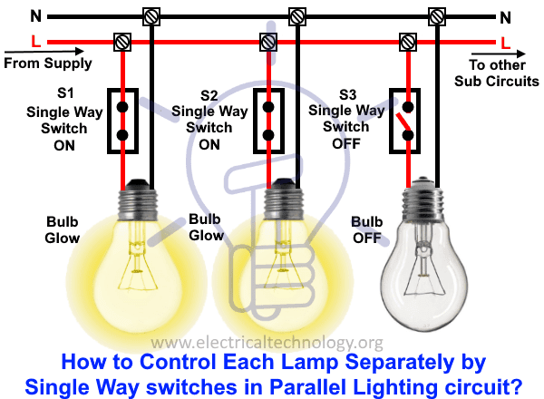 single pole switch to fluorescent light wiring diagram how to control each lamp by separately switch in parallel lighting   separately switch in parallel lighting