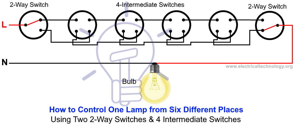 note that you may control even more light bulbs by adding more intermediate switches  in the middle of the circuit