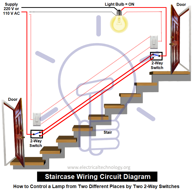 Staircase Wiring Circuit Diagram - How to Control a lamp ... on 3-way toggle guitar switch wiring diagram, 3-way circuit multiple lights, 3-way switch wire colors, wiring recessed ceiling lights, 3-way lighting diagram multiple lights, 3-way electrical wiring diagrams, 3-way switches, 4-way switch diagram multiple lights, 3-way 2 light wiring, 3-way switch two lights,