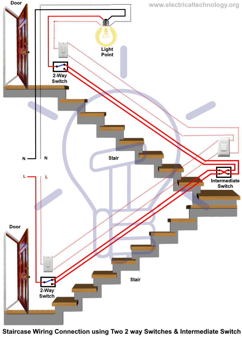staircase wiring circuit diagram how to control a lamp from 2 places ?staircase wiring connection using 2 two way switches and intermediate switch