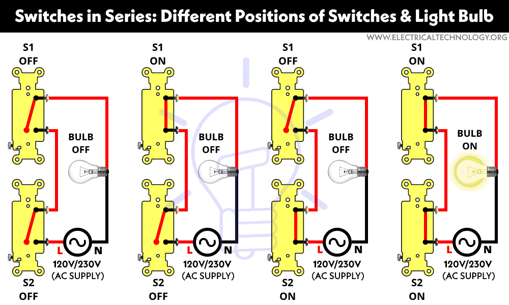 Switches in Series Different Positions of Switches & Light Bulb