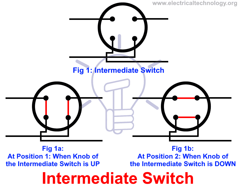 What is Intermediate switch its construction working principle and uses in different wiring (