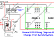 Manual UPS Wiring Diagram With Change Over Switch System.