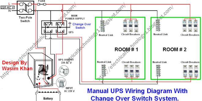 manual ups wiring diagram change over switch system