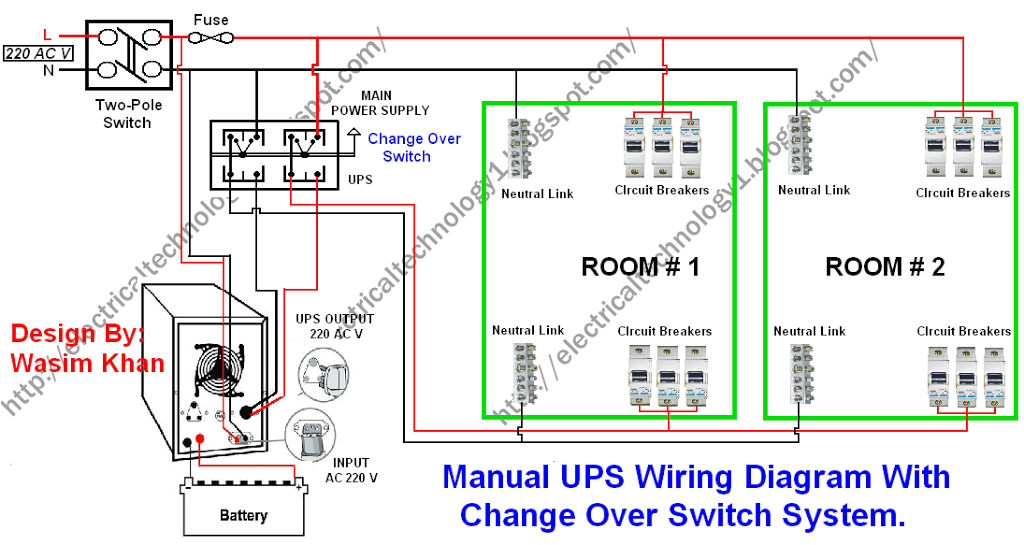manual ups wiring diagram with change over switch system, house wiring