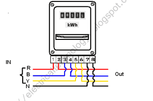 How To Wire 3-Phase kWh meter