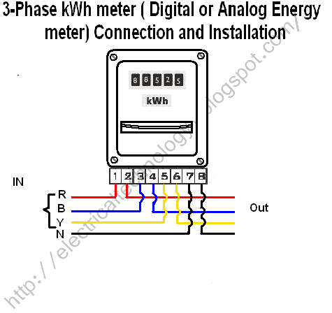 to wire a 3 phase kwh meter installation of 3 phase energy meter rh electricaltechnology org single phase meter board wiring diagram single phase watt hour meter wiring diagram