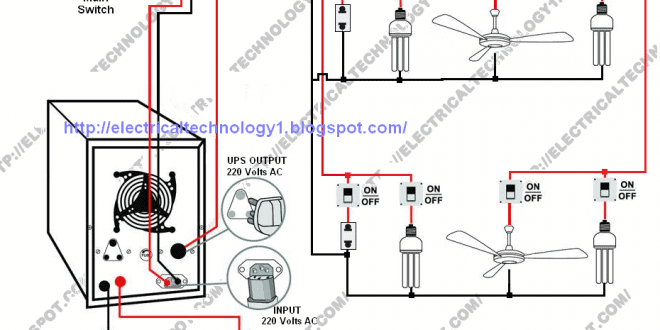 httpelectricaltechnology1.blogspot.com_ 660x330 wiring diagram of home ups home wiring and electrical diagram ups wiring diagram at nearapp.co