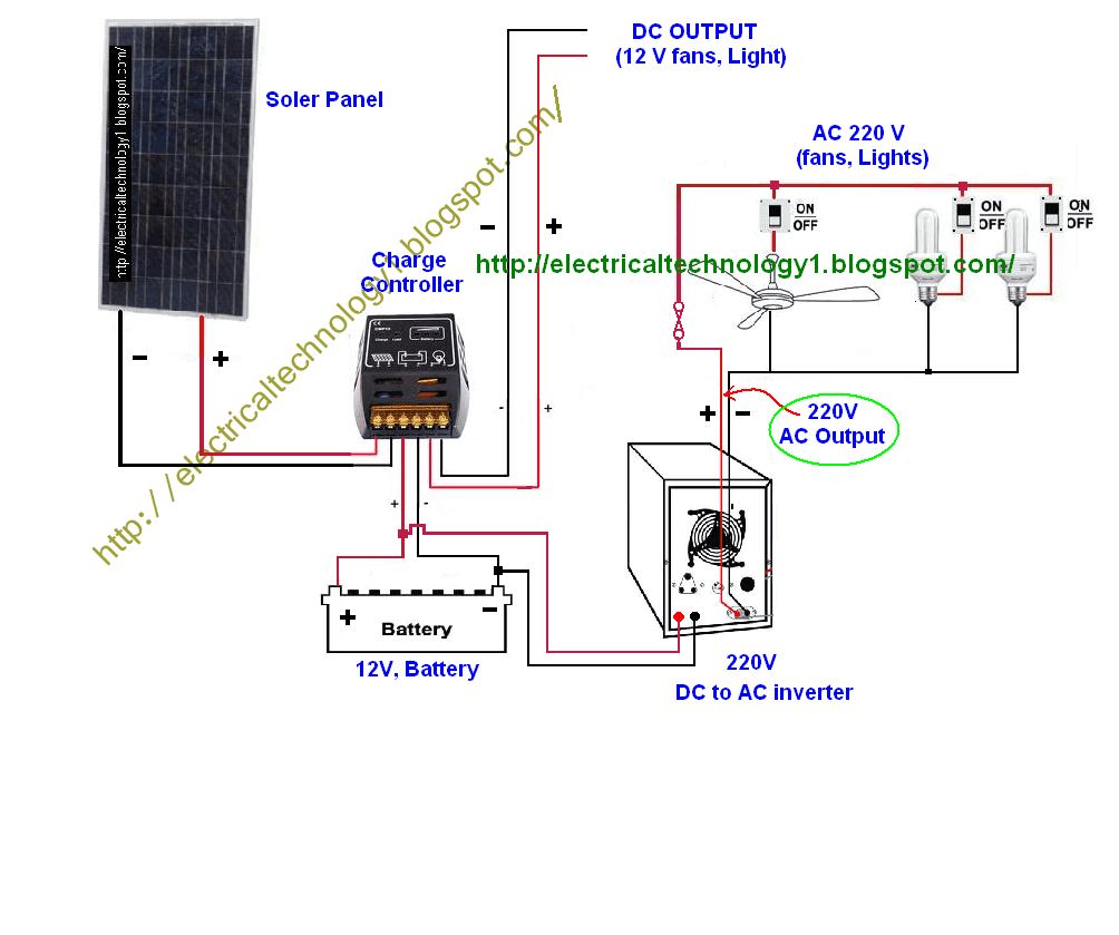 wire solar panel to 220v inverter 12v battery 12v dc load. Black Bedroom Furniture Sets. Home Design Ideas