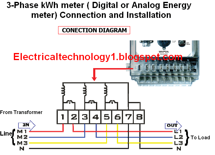 3 Phase Power Meter : How to wire phase kwh meter electrical technology