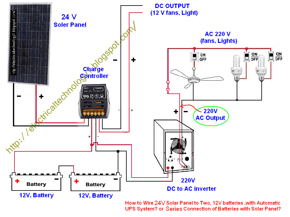 Series Connection of Batteries with Solar Panel.or How to Wire 24 V ...