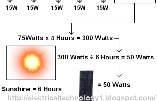 led wiring diagrams for string how much watts solar panel we need for home electrical  how much watts solar panel we need for home electrical