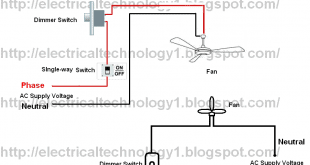 How to install a ceiling Fan with a Dimmer Switch ? (Part 1)