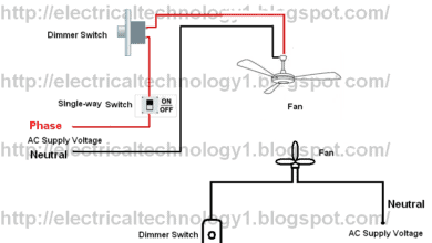 Photo of How to install ceiling Fan with a Dimmer Switch ? (Part 1)