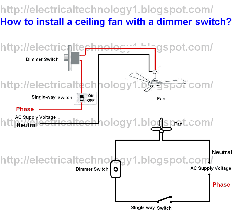 how to install ceiling fan with a dimmer switch part 1 rh electricaltechnology org how to wire a 3 way dimmer switch diagrams how to wire 3 way dimmer switch diagram