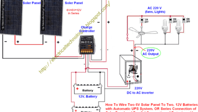 Photo of Series Connection of Solar Panel with Auto UPS System
