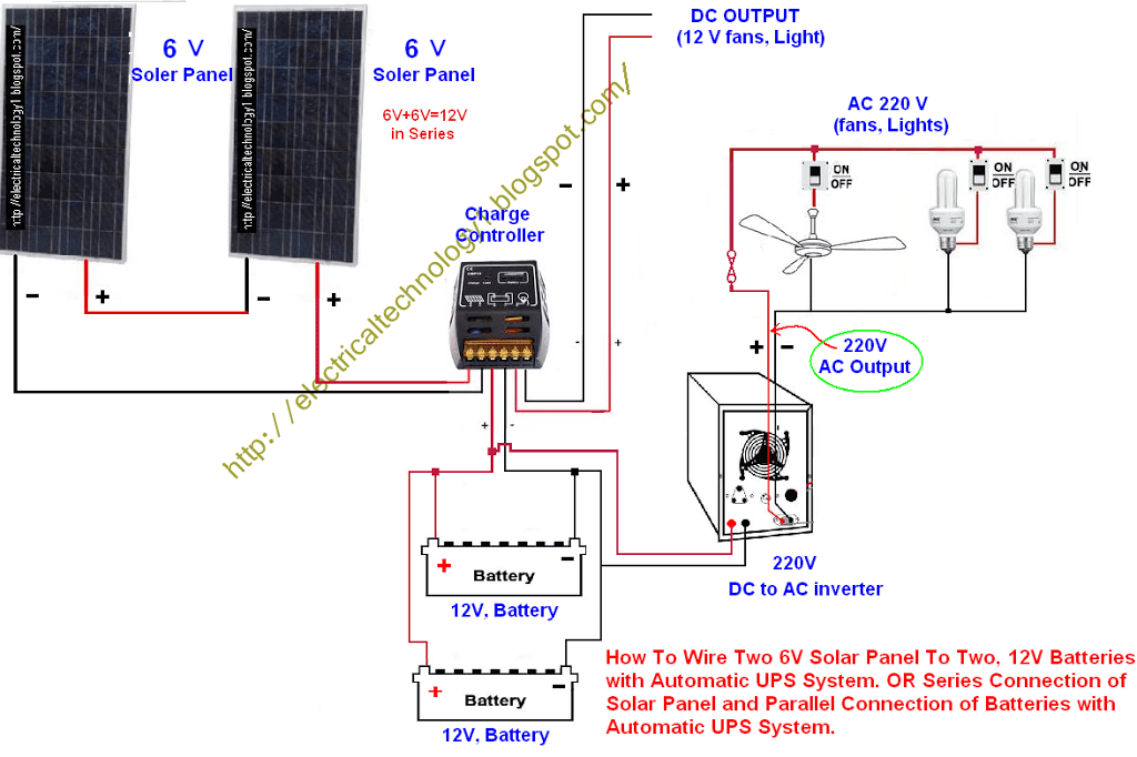 Series Connection of Solar Panel and Parallel Connection of Batteries with Automatic UPS