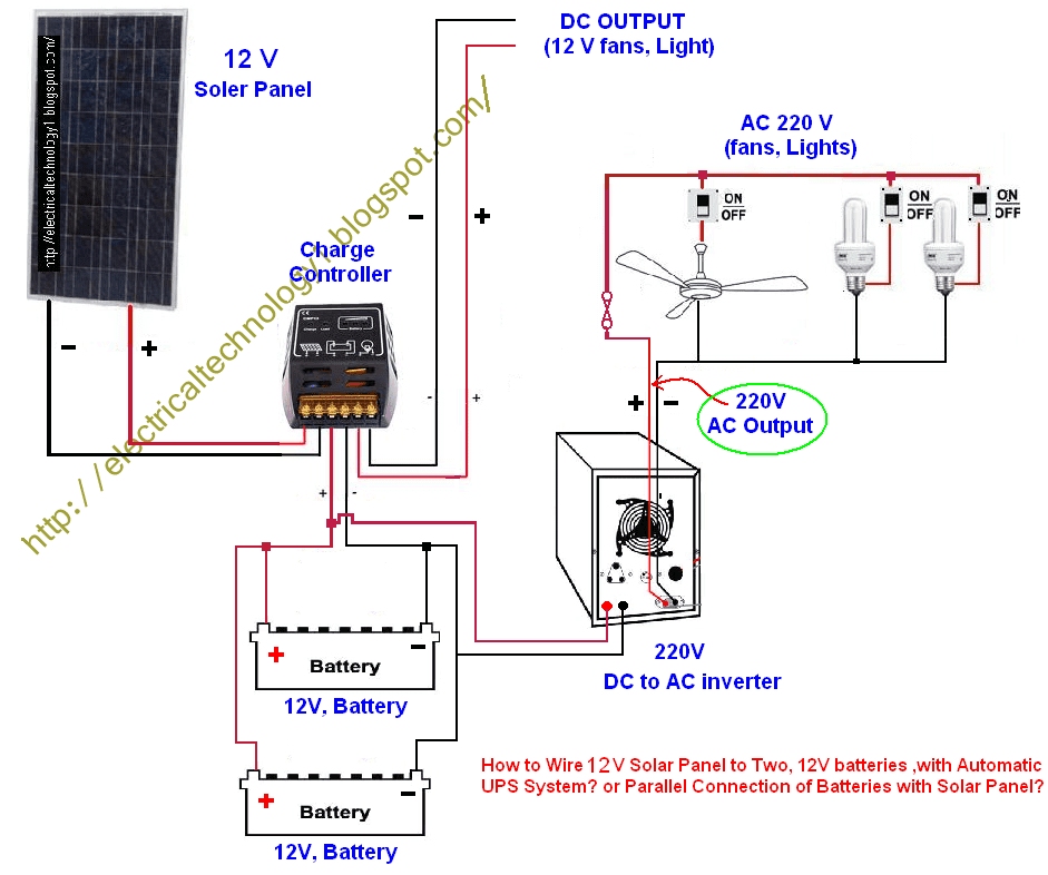 Parallel Connection of Batteries with Solar Panel with automatic UPS system
