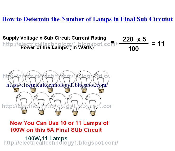 Pleasing How To Determine The Number Of Lamps In Final Sub Circuit Wiring Cloud Hisonuggs Outletorg