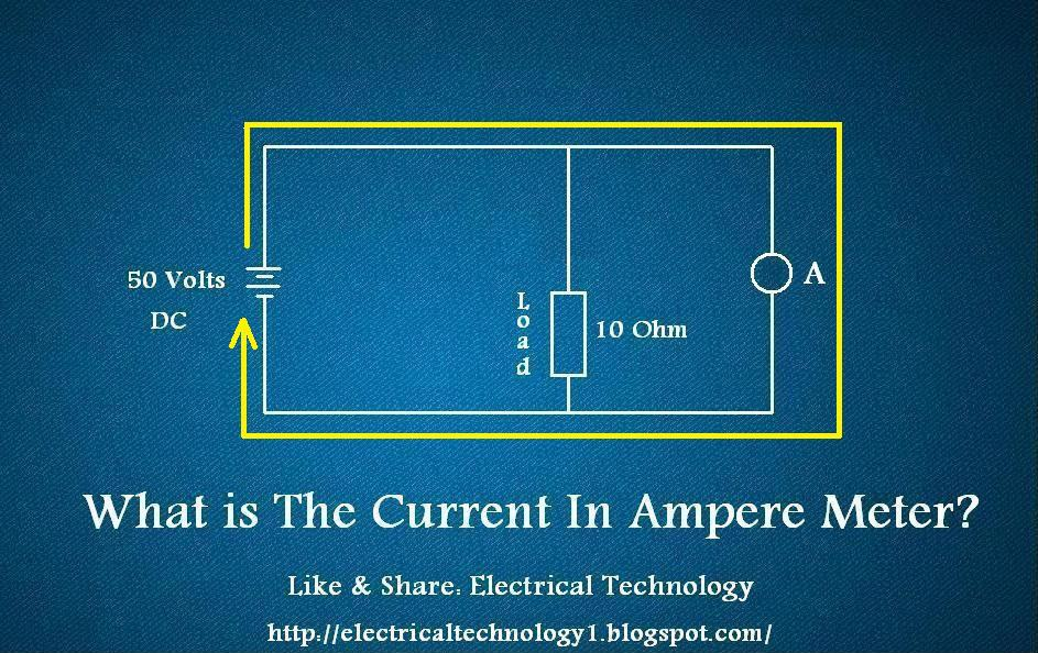 Current in Ammeter