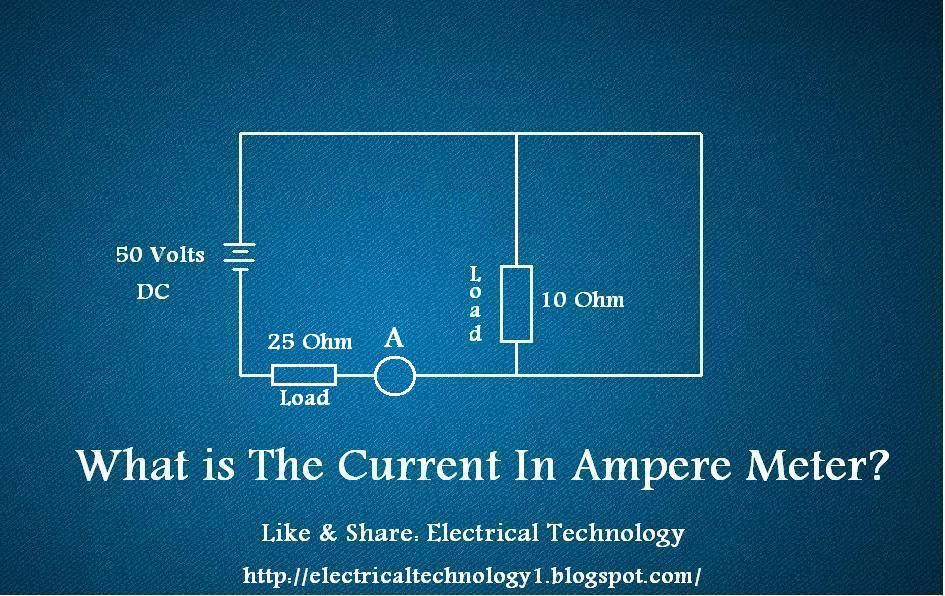 current in ammeter in basic electri circuit diagram
