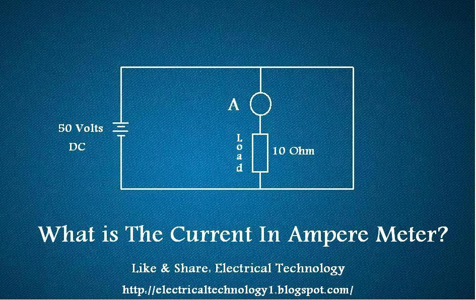 Ammeter Basic Concept